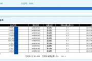 贺泗阳房产网400电话仅28天累计咨询372人次