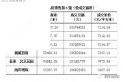 2018年度泗阳房地产市场 研究报告