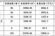 泗阳楼市数据周报(2019年6月17日至6月23日)