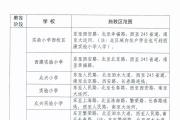 2020年泗阳县城区公办学校施教区正式实行房产学位年限制度!